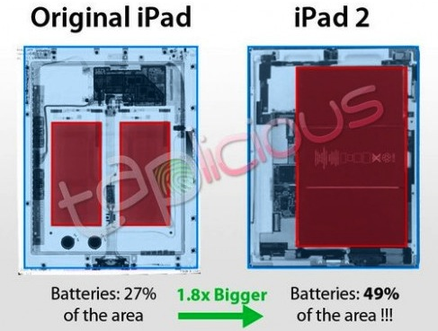 Ipad+1+vs+ipad+2+battery+life